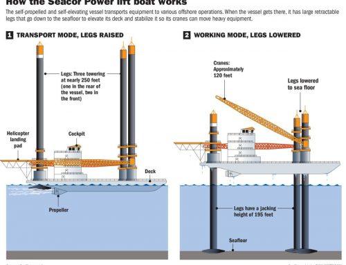 U.S. Fifth Circuit Won't Reconsider FLSA Exemption Ruling for Vessel-Based Crane Operators